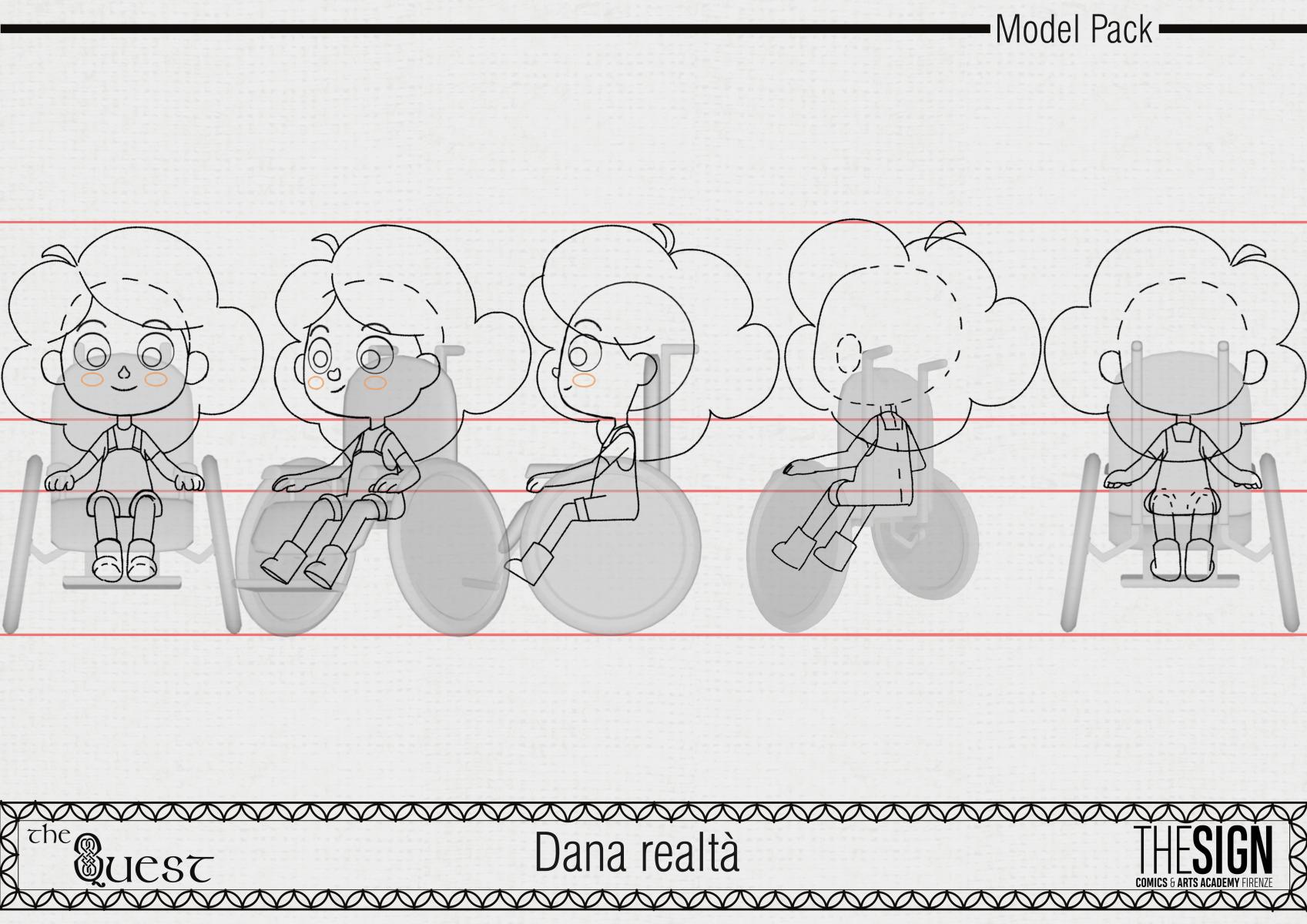 Dana-Realta-Model